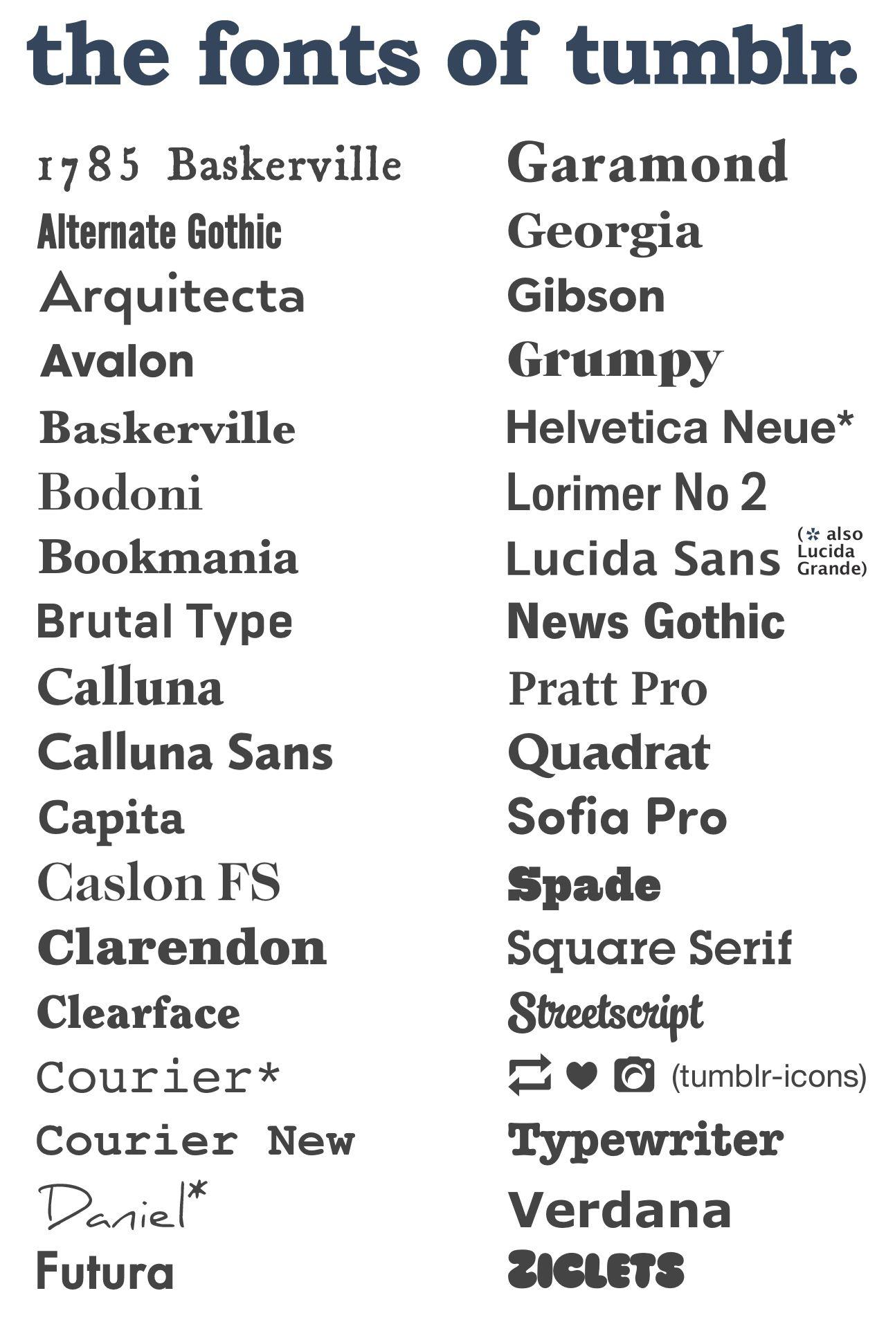 Tumblr Font Code HTML CSS Fonts Schrift