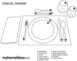 Casual Dinner Table Setting Etiquette