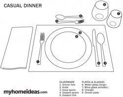Casual dinner table setting etiquette dinner table - Formal dinner table setting etiquette ...