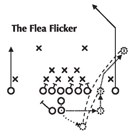fccf574faa66c36619d0cf371e5b4c49 flea flicker play sports quotes for jakes room pinterest