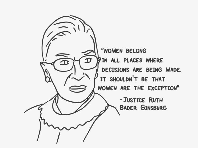 Illustrated Quotes for International Women's Day
