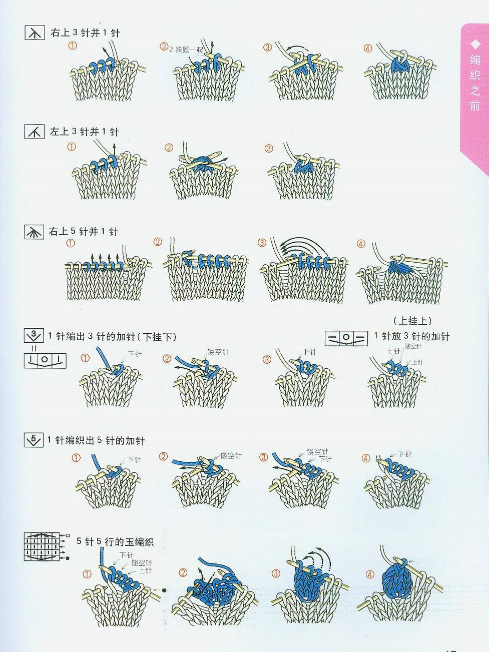 Japanese knitting symbols chart symbols japanese characters and japanese knitting symbols chart symbols japanese characters and associated pictures of how to knit biocorpaavc Gallery