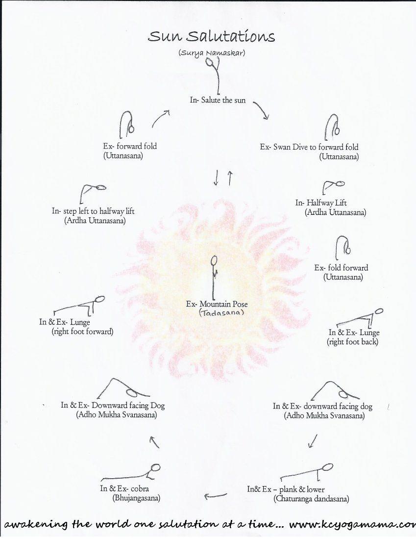 Surya Namaskar (Sun Salutations) अधोमुखश्वानासन; | Yoga ...