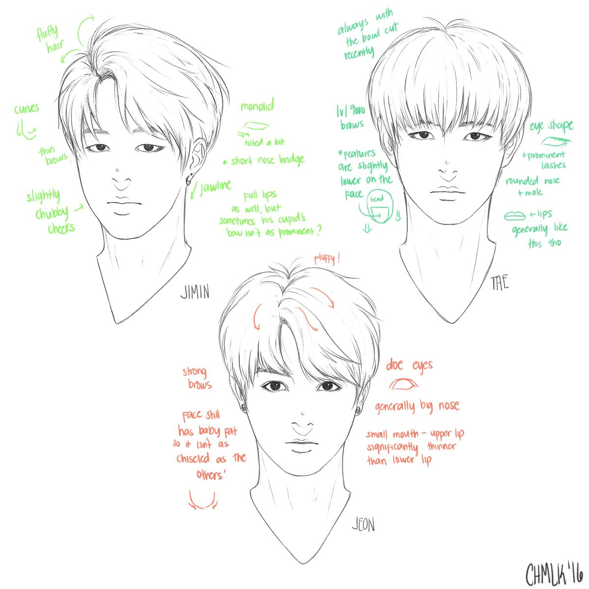 My Personal Bangtan Cheat Sheet Aka What I Need To Keep In Mind When Drawing Them Bts Drawings Bts Fanart Bts