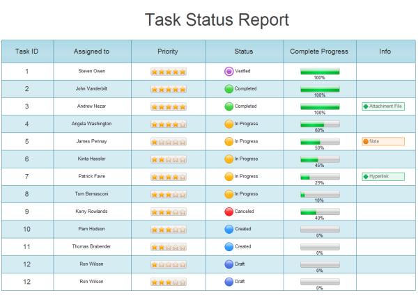 Task Status Report Template Project Status Report Dashboard Template Report Template