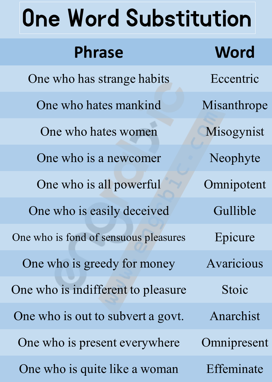 Important One Word Substitution PDF Download in 2020 | Good vocabulary  words, Learn english words, Good vocabulary