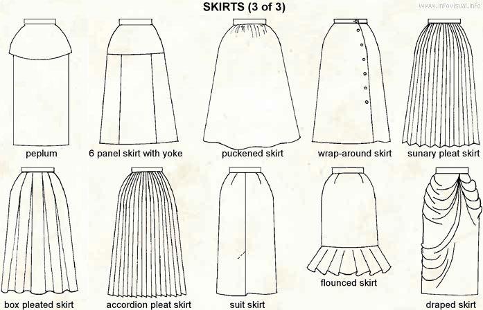 tipos de faldas | Historias sobre moda | Pinterest | Tipos de faldas ...