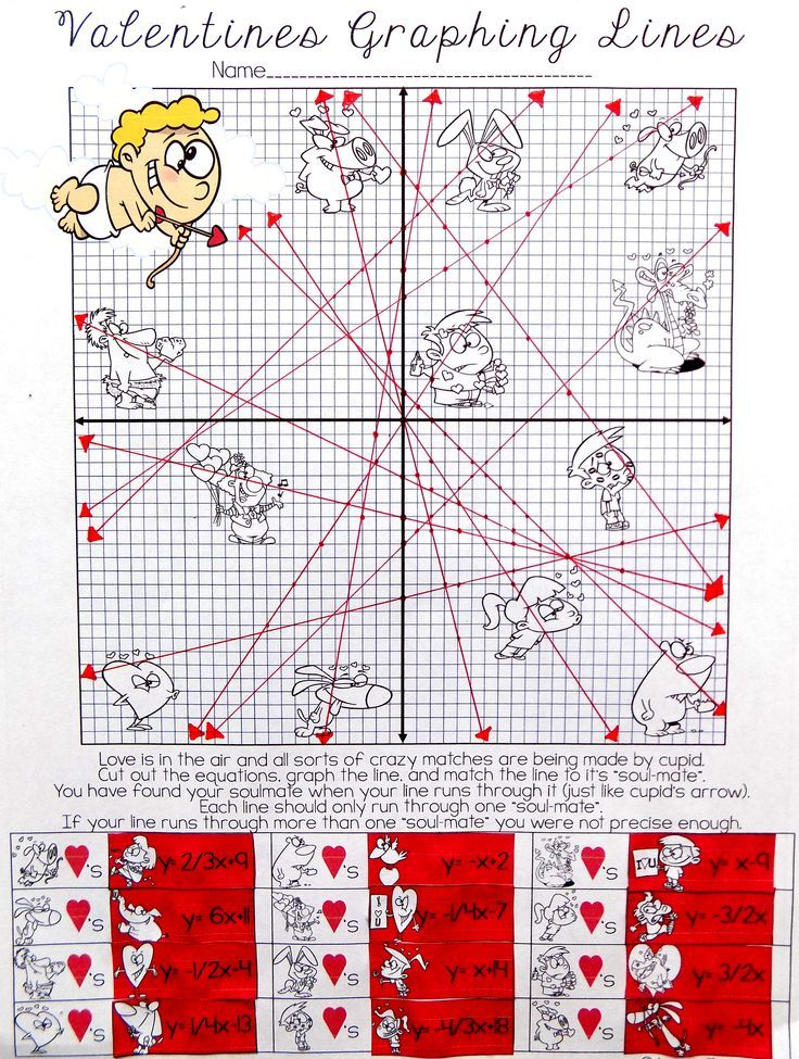 Printable Worksheets worksheets on graphing linear equations : Valentine's Day Math / Algebra Activity | Algebra activities ...