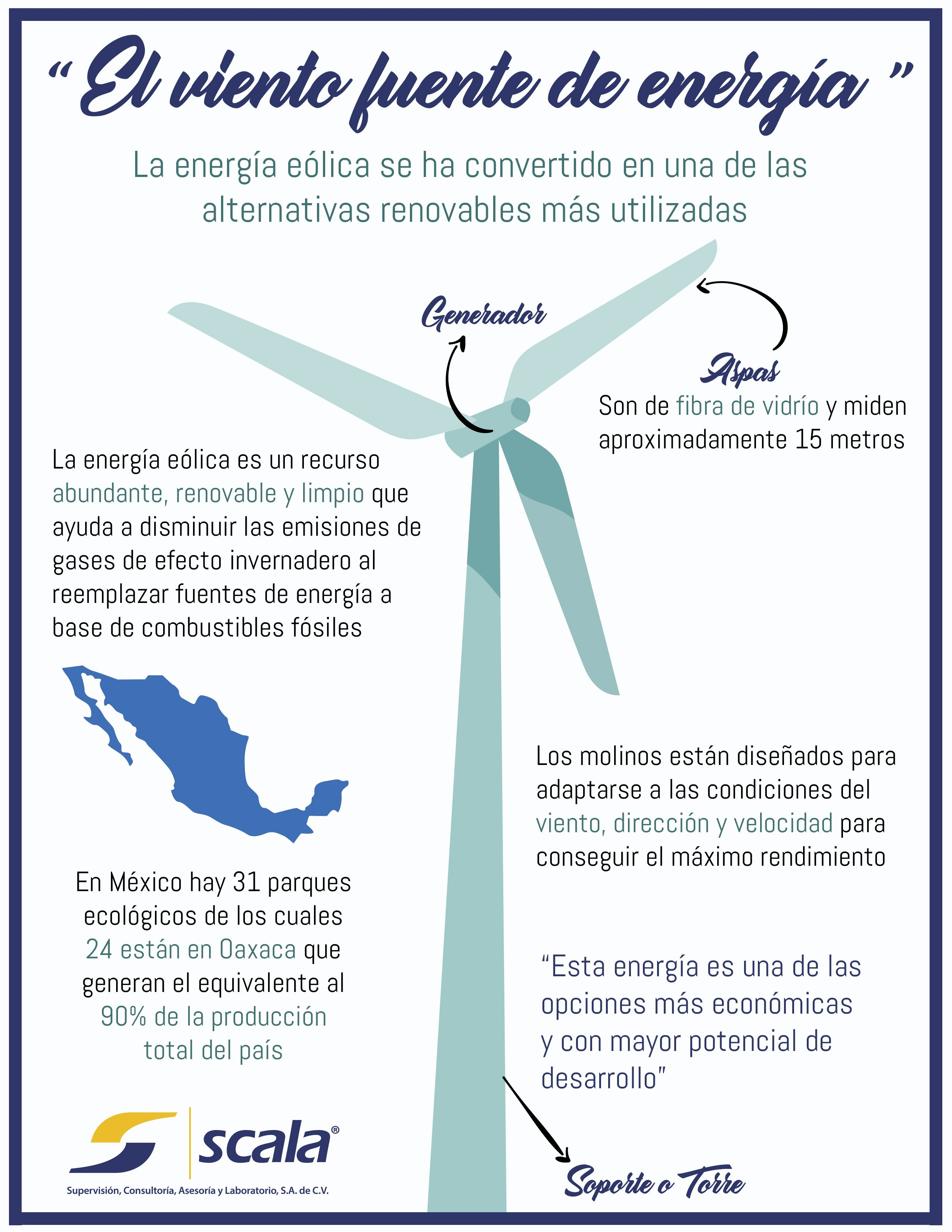 Energia Eolico Energia Eolica Fuentes De Energia Energia