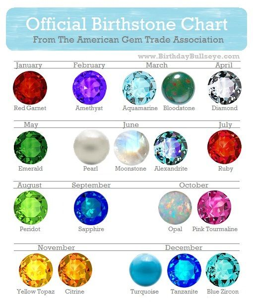Official #Birthstone Color Chart BirthdayBullseye - birthstone chart template