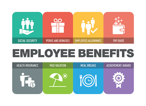 Employee Benefits Icon Set Employee Benefit Work Vision Board
