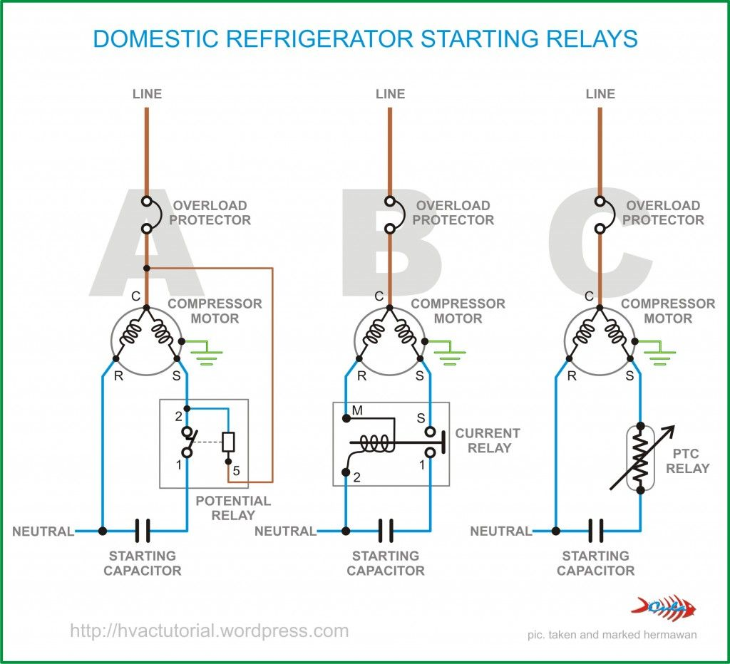 There Are 3 Types Of Starter Relays Potential Current And Ptc Refrigeration And Air Conditioning Capacitors Refrigerator Compressor