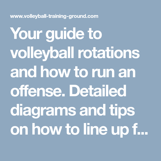 Your Guide To Volleyball Rotations And How To Run An Offense Detailed Diagrams And Tips On How To Line Up For Optimum Volleyball Volleyball Training Rotating