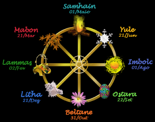 "Celtic Wheel of the Year of the People Twice each season, the Celts are a ritual called Sabbat. In such rituals, they worship two deities: the Great Mother, or simply the ""Goddess"", which symbolizes the earth itself, and the Horned God, The King Stag, protector of animals, livestock and wildlife."