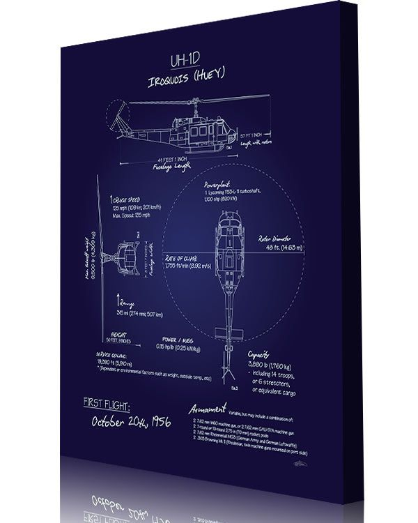 Uh 1d iroquois huey blueprint art blueprint art and iroquois check out this iroquois huey blueprint art vintage poster art by squadron posters malvernweather Gallery