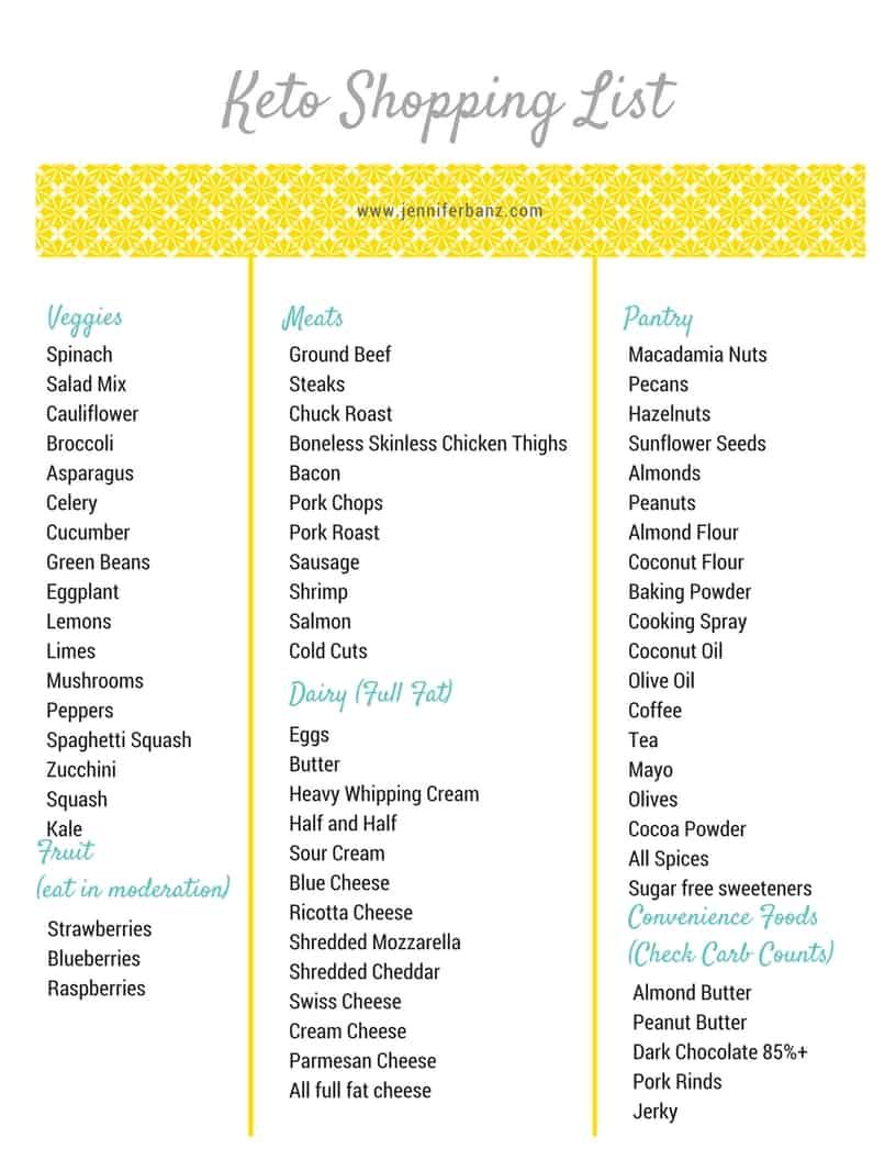 image relating to Keto Shopping List Printable known as Keto Purchasing Checklist - Absolutely free Down load! keto eating plan Keto