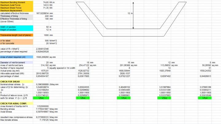 Design For Open Channel Lining Spreadsheet Spreadsheet Channel Shear Force
