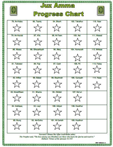 Juz Amma Kids\u0027 Quraan Progress Chart Free printables Pinterest - progress chart for kids