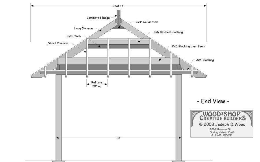 Japanese tea house building plans Japanese cottage – Japanese Tea House Building Plans
