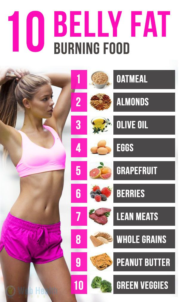 Foods to make you lose weight and gain muscle