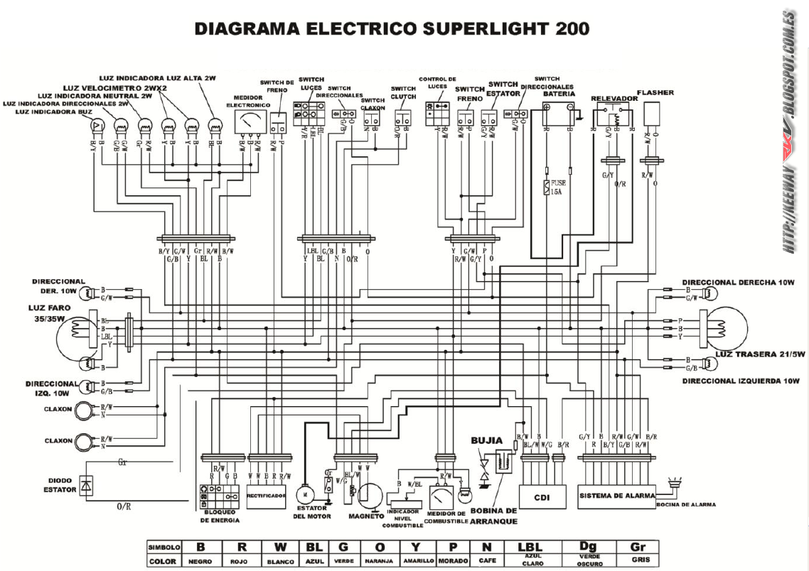 Diagrama Electrico Keeway Superlight 200 Keeway Rkv