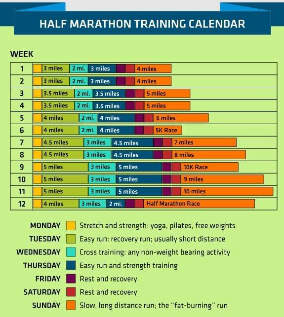 Half Marathon Training Calendar  Run    Marathons