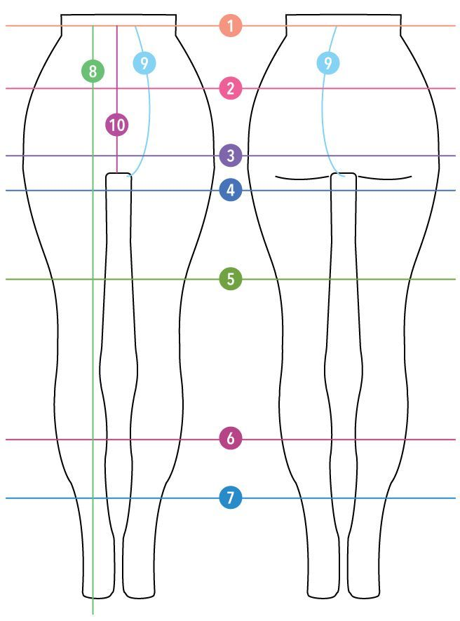 How to Measure for Pants: 10 Key Measurements to Take   Costura ...
