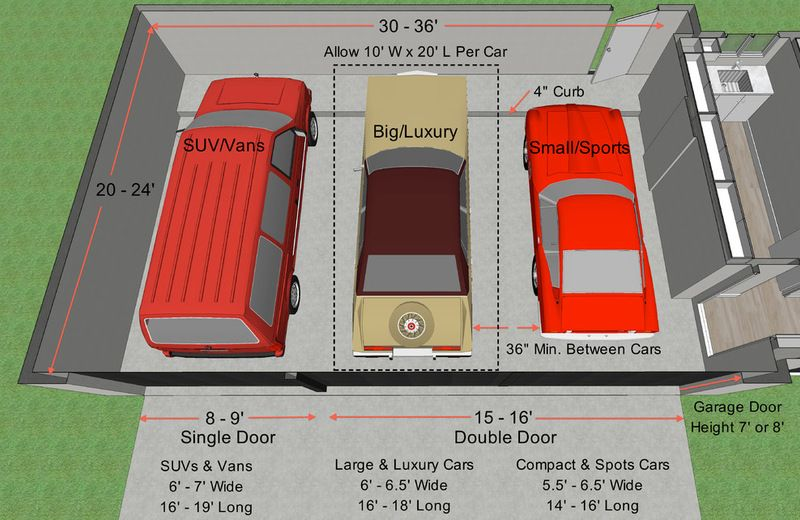 Key measurements for a perfect garage contemporary floor for Average 2 car garage dimensions