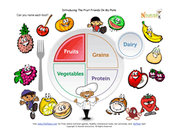 Worksheet Healthy Eating For Kids Worksheets 1000 images about preschool nutrition on pinterest vegetables and songs
