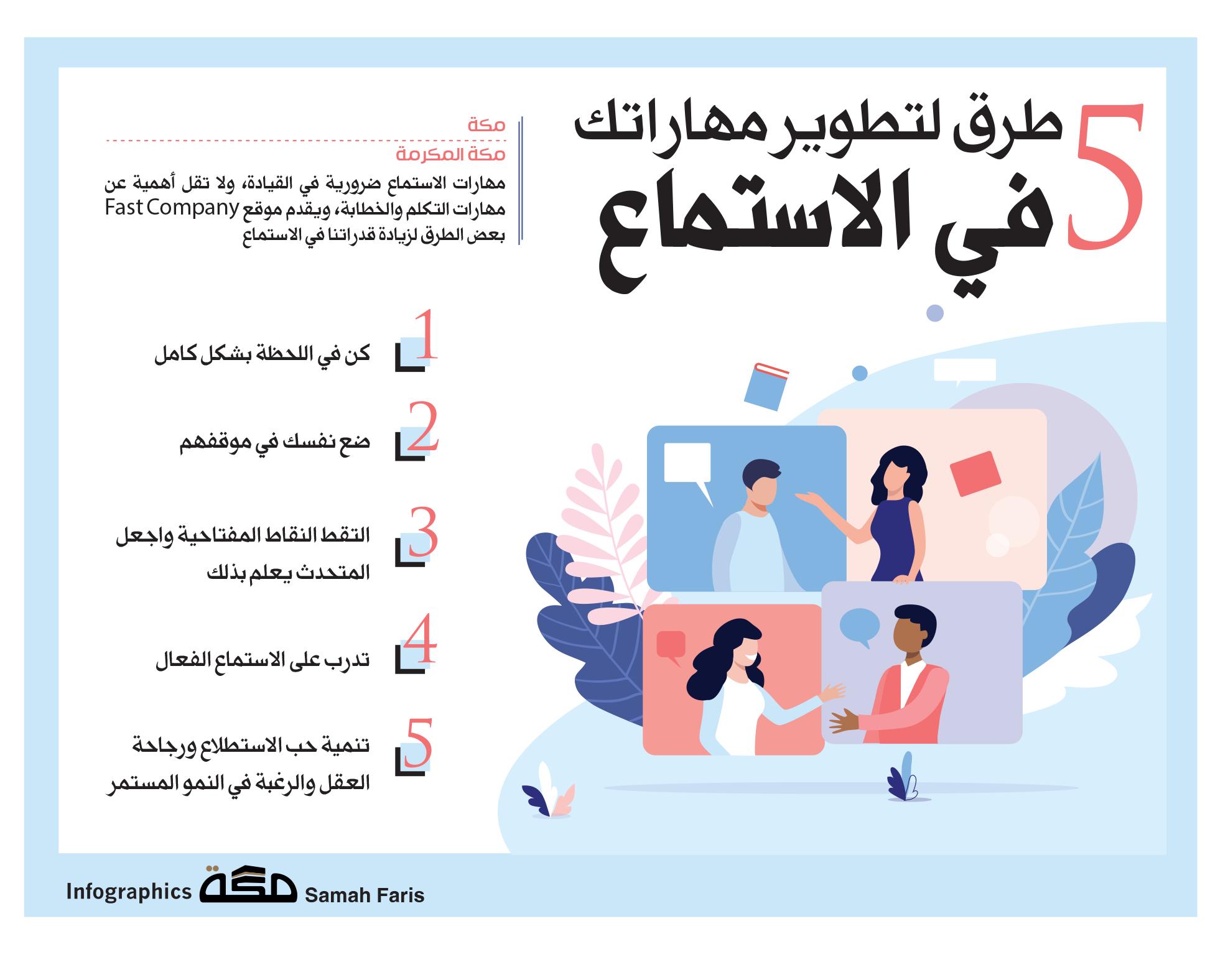 5 طرق لتطوير مهاراتك في الاستماع تطوير الذات انفوجرافيك صحيفة مكة Digital Marketing Tools Words Digital Marketing