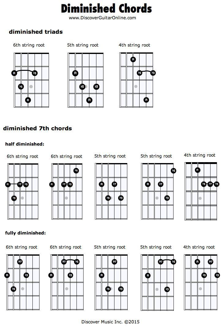 Diminished Chords Discover Guitar Online Learn To Play Guitar