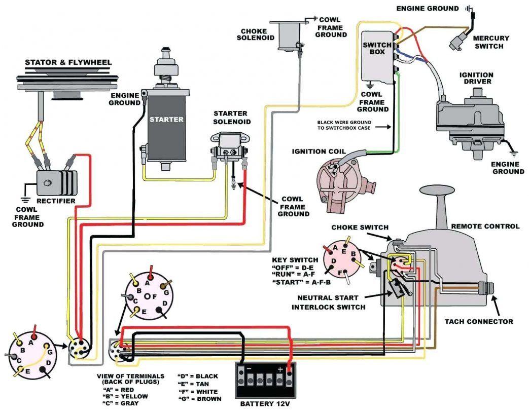 medium resolution of smart car starter motor wiring diagram model t ford forum in