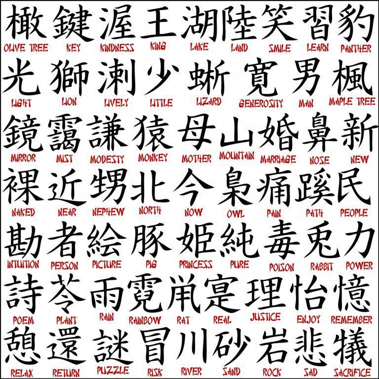 Japanese Tattoo Characters Hmmm Do You Ever Wonder If They Are Lying To You Lol Japanesetattoos Japanese Tattoo Kanji Tattoo Japanese Tattoo Symbols