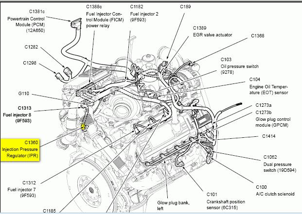 Pin en Ford f250
