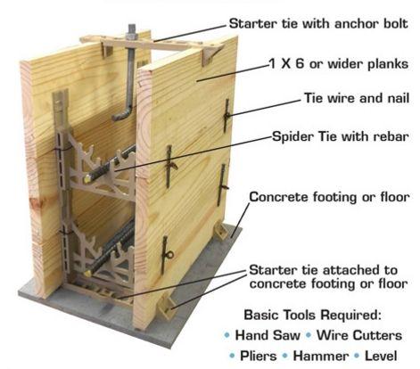 Spider Tie Concrete Cladding Concrete Concrete Wall
