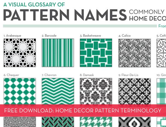 Free Download: A Visual Glossary of Home Decor Patterns ... on home design pins, home design stencils, home design drawings, home design tools, home design coloring pages, home design themes, home design color schemes, home design templates, home design principles, home design types, home design graph paper, home design trends, home design clipart, home design tips, home interior design wallpaper, home design samples,