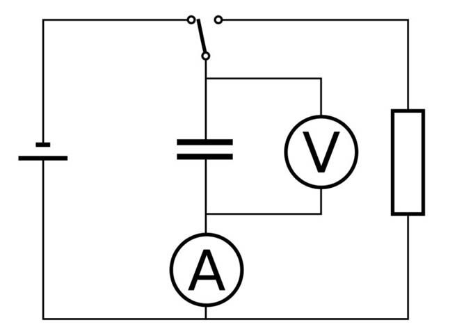 This Basic Electricity Circuit Diagram Shows A Resistor And Ammeter In Series A Voltmeter In Parallel And A Switch With A Cell For Charging Purposes