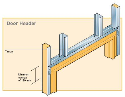 Door framing with metal studs | Ideas for the House | Pinterest ...