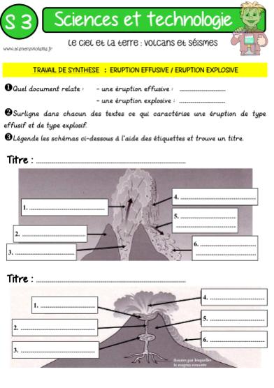 Turbo VOLCANS ET SEISMES | Volcans, École et Science CJ75