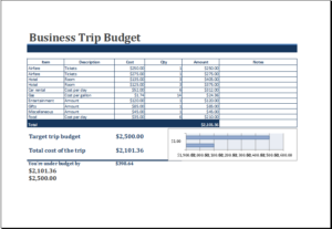 Business Trip Budget Planner Download At HttpWwwTemplateinn