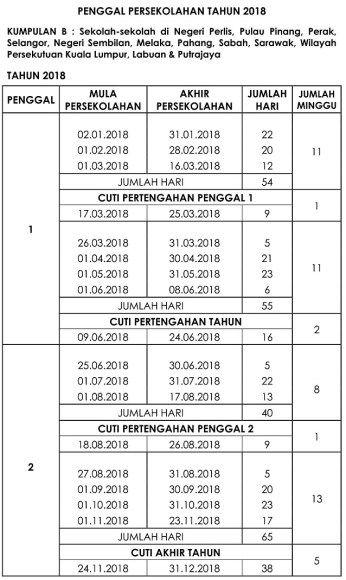 Jadual Gaji Kakitangan Awam Cuti Sekolah Cuti Umum Dan Cuti Panjang 2018 School Photos School Calendar Teaching