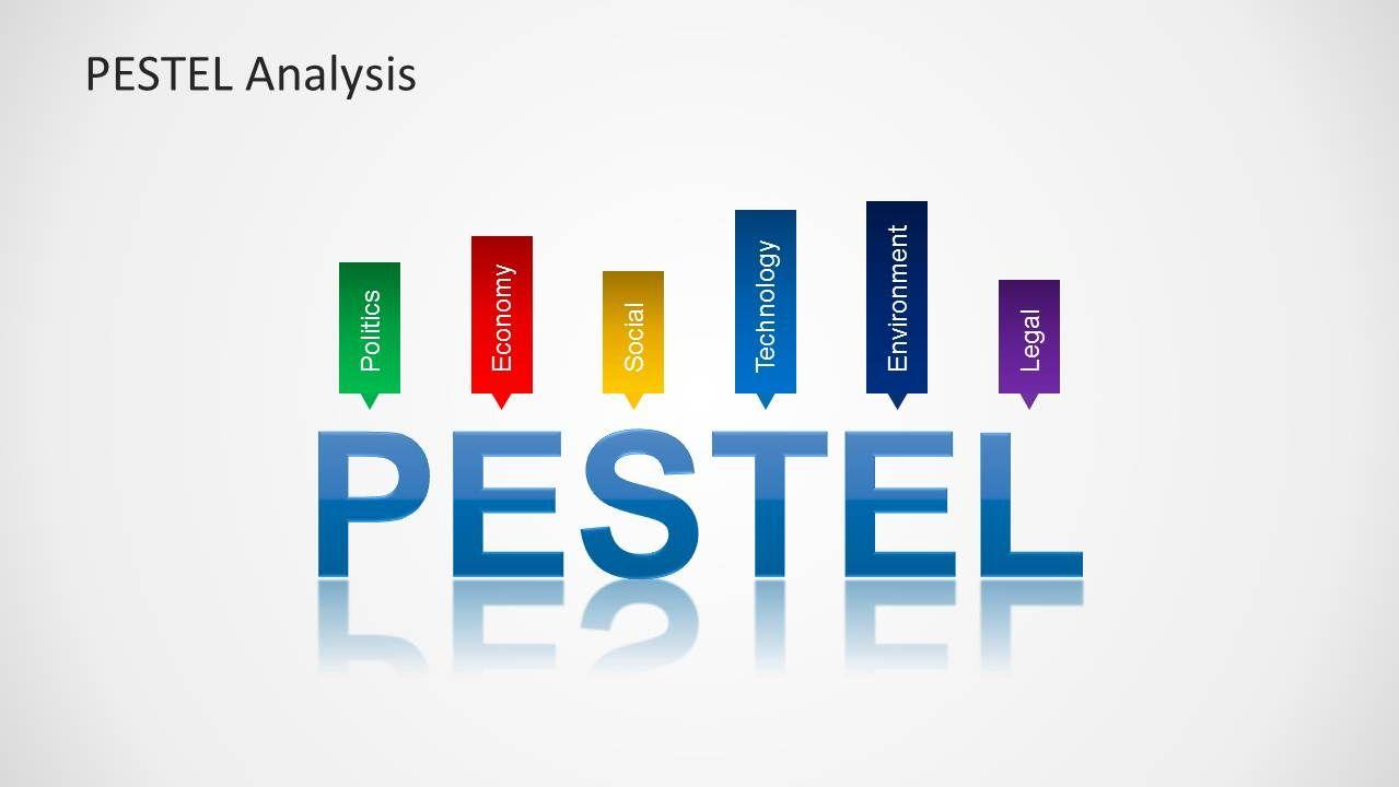 Image result for pestel model | 7132 Unit 7 Chapter 1 Mission ...
