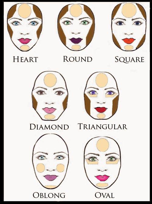 Makeup Your Mind Contouring Highlighting All You Need To Know Highlighter Makeup Contour Makeup Contouring And Highlighting