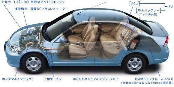 honda civic hybrid cutaway diagram ima battery part of ipu rh pinterest co uk Honda Civic Sensor Diagram Honda Civic Wiring Harness Diagram