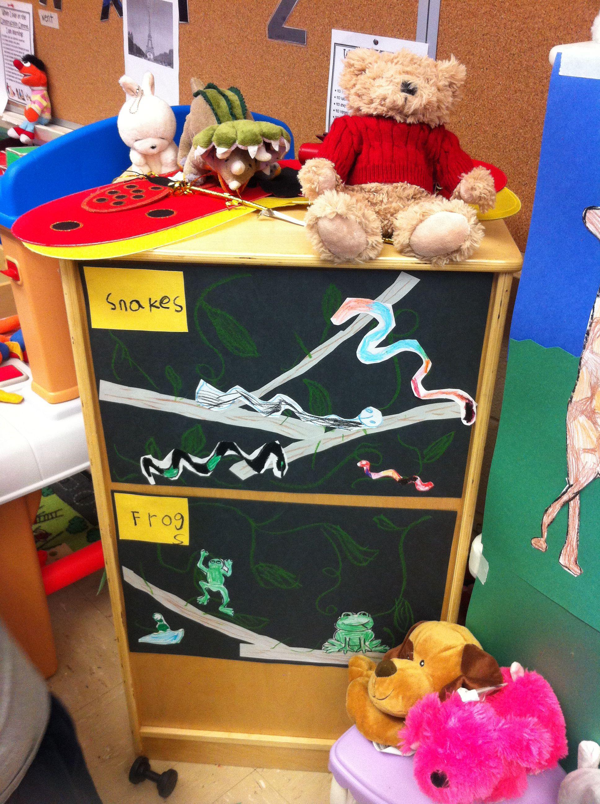 Kindergarten Dramatic Play The Zoo
