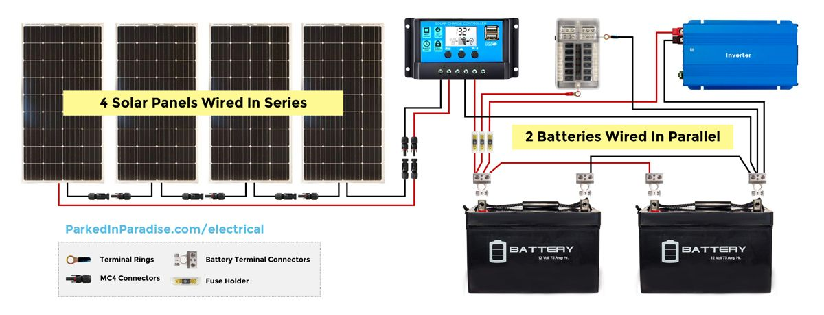 Solar Calculator and DIY Wiring Diagrams | Adventure Travel ... on