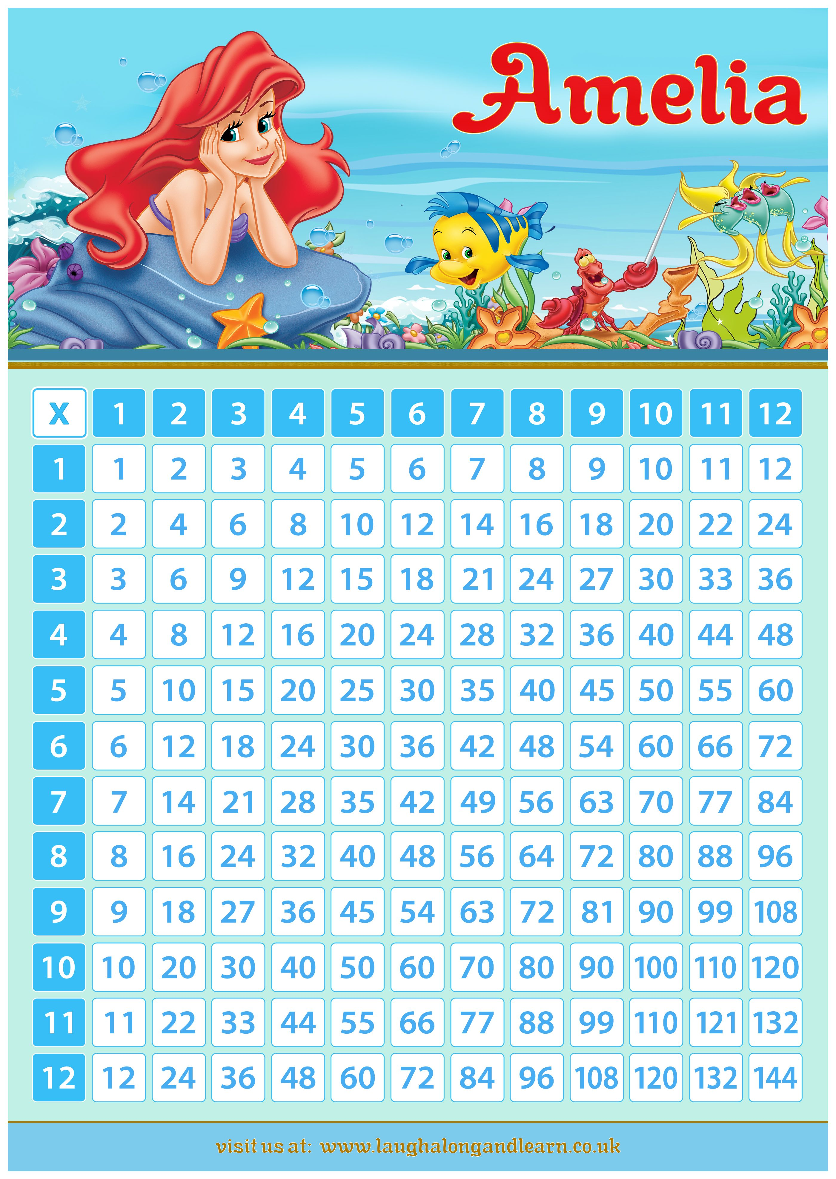 A Personalised Multiplication Chart displays a multi coloured grid ...
