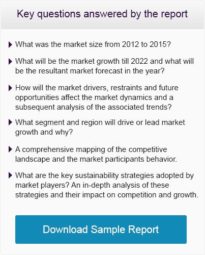 Wireless Network Security Market Analysis, Market Size - sample competitive analysis