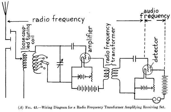 vintage ham radio schematic - Google Search | Radio ... on
