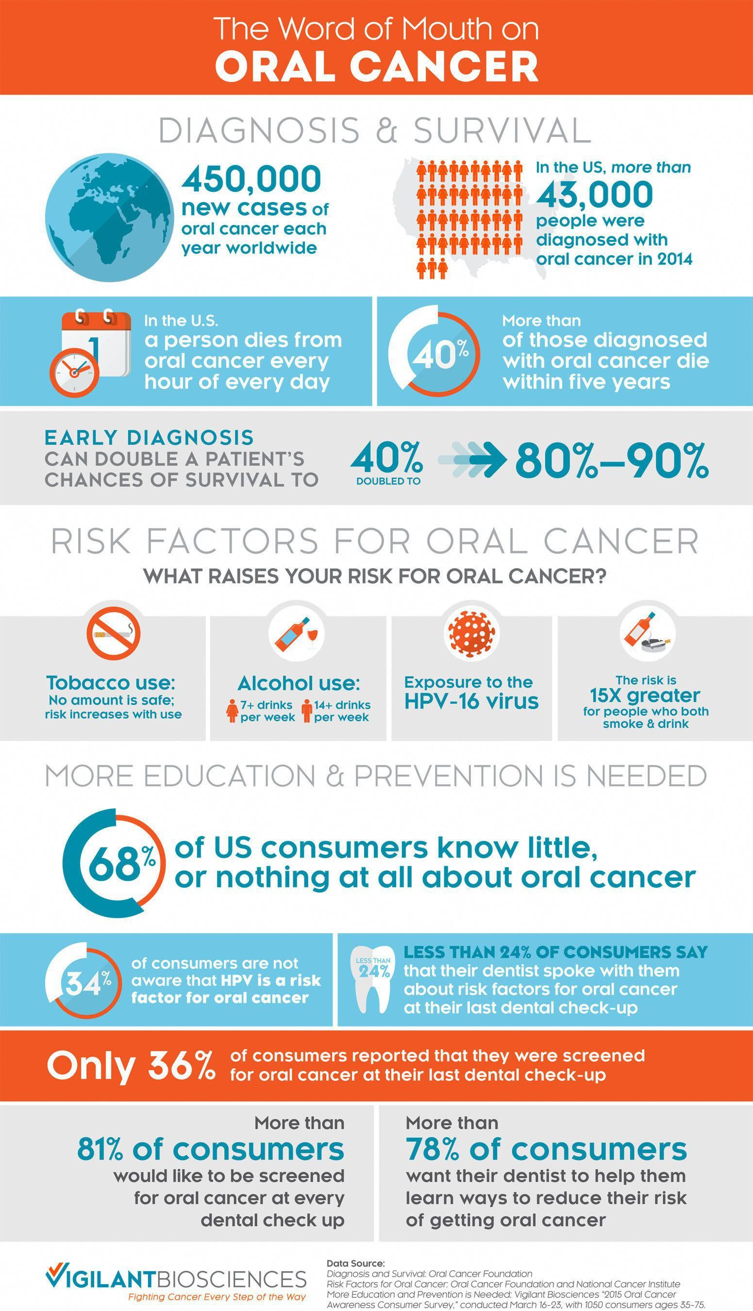 Thoughtful Oral Health Design Toothcrown Oralhealthposts Oral